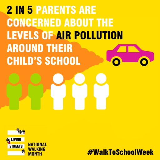 401 Levels of air pollution on school run